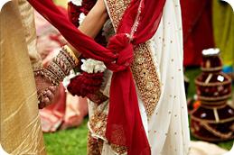 Attitude towards Inter-Caste Marriages In India